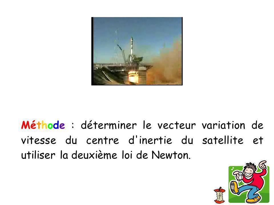 Méthode : déterminer le vecteur variation de vitesse du centre d inertie du satellite et utiliser la deuxième loi de Newton.