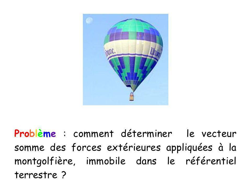 Problème : comment déterminer le vecteur somme des forces extérieures appliquées à la montgolfière, immobile dans le référentiel terrestre