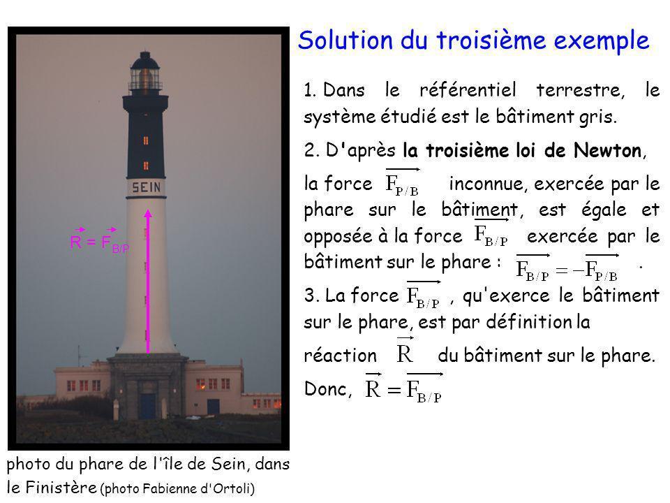 Solution du troisième exemple
