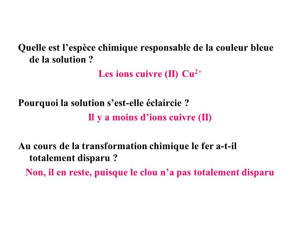 Les ions cuivre (II) Cu2+ Pourquoi la solution s'est-elle éclaircie