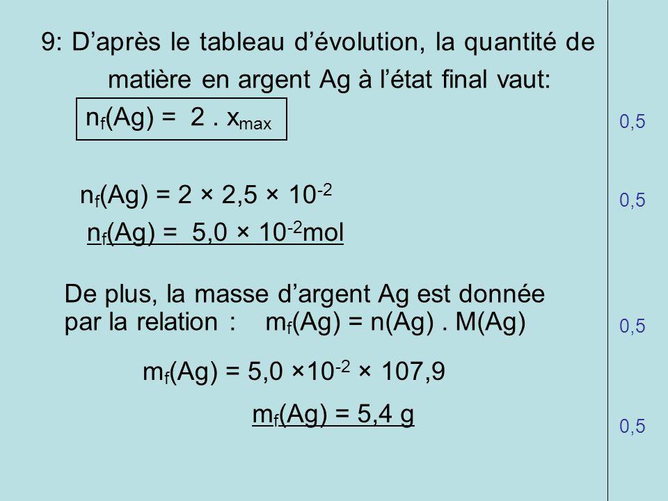 9: D'après le tableau d'évolution, la quantité de