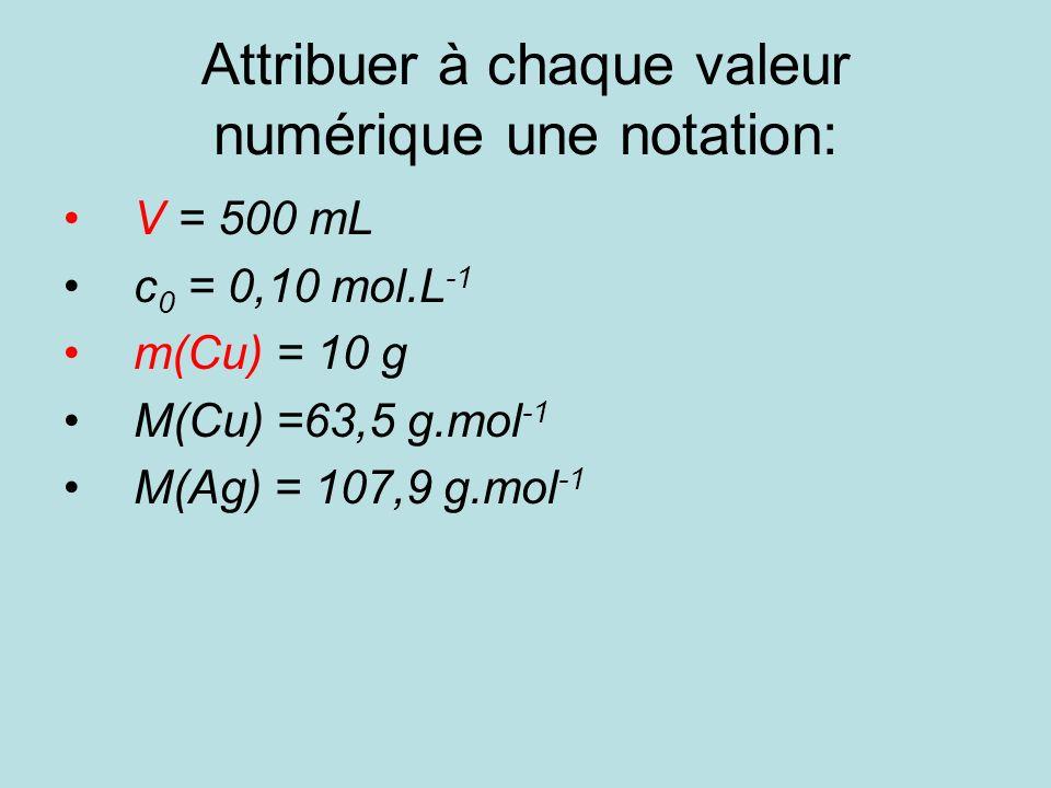 Attribuer à chaque valeur numérique une notation: