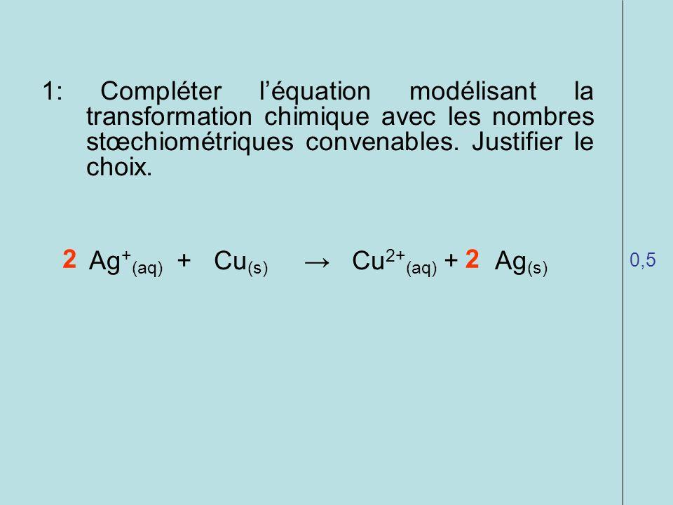 Ag+(aq) + Cu(s) → Cu2+(aq) + Ag(s)