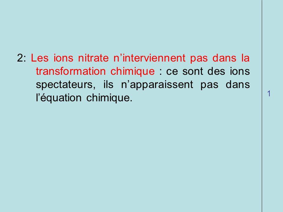 2: Les ions nitrate n'interviennent pas dans la transformation chimique : ce sont des ions spectateurs, ils n'apparaissent pas dans l'équation chimique.