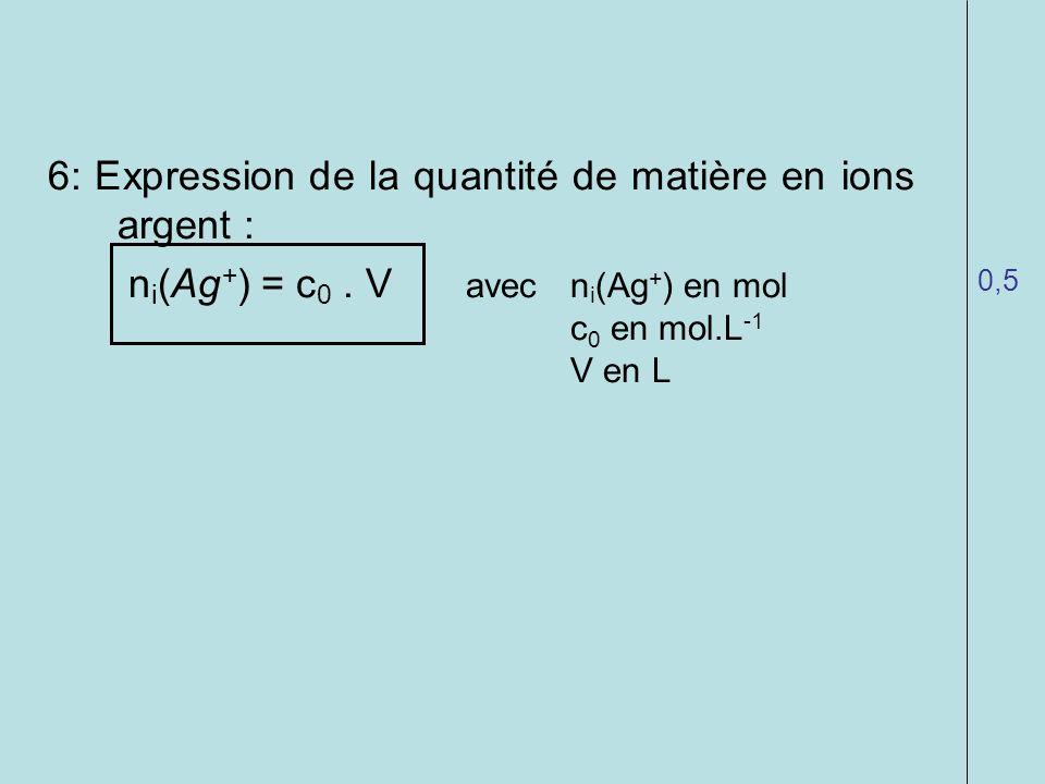 6: Expression de la quantité de matière en ions argent :