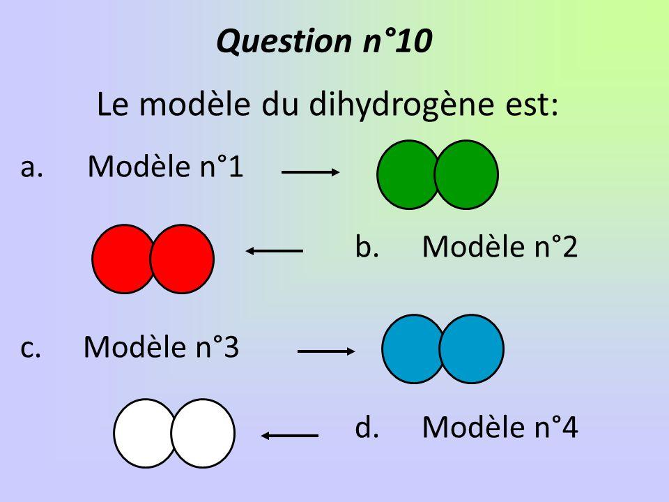 Le modèle du dihydrogène est: