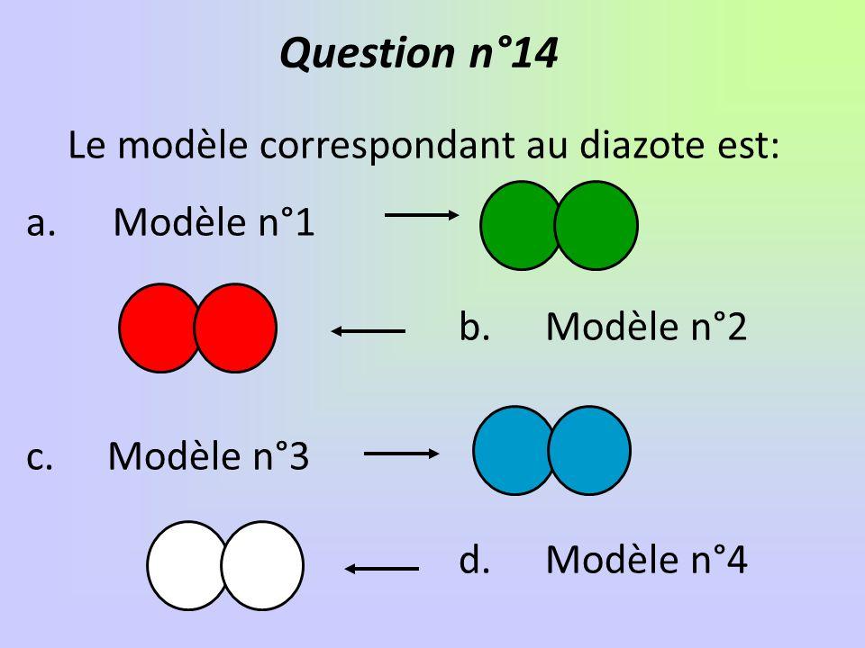 Le modèle correspondant au diazote est: