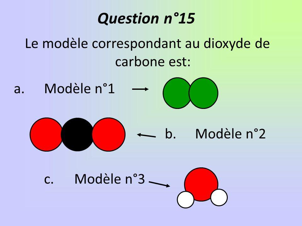 Le modèle correspondant au dioxyde de carbone est: