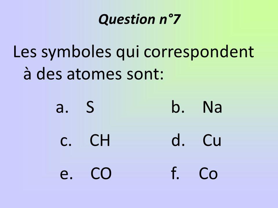 Les symboles qui correspondent à des atomes sont: a. S b. Na