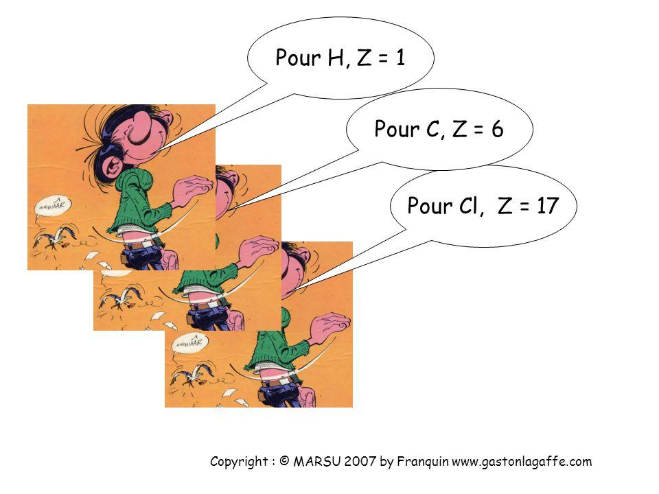 Pour H, Z = 1 Pour C, Z = 6 Pour Cl, Z = 17