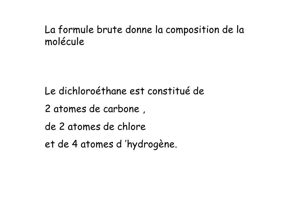 La formule brute donne la composition de la molécule