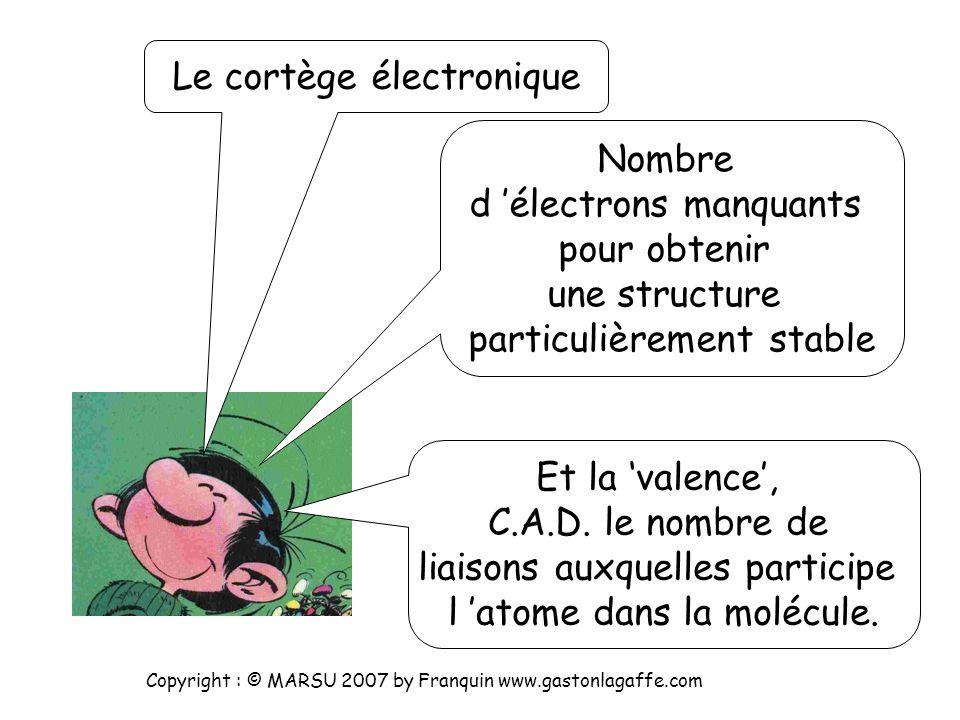 Le cortège électronique