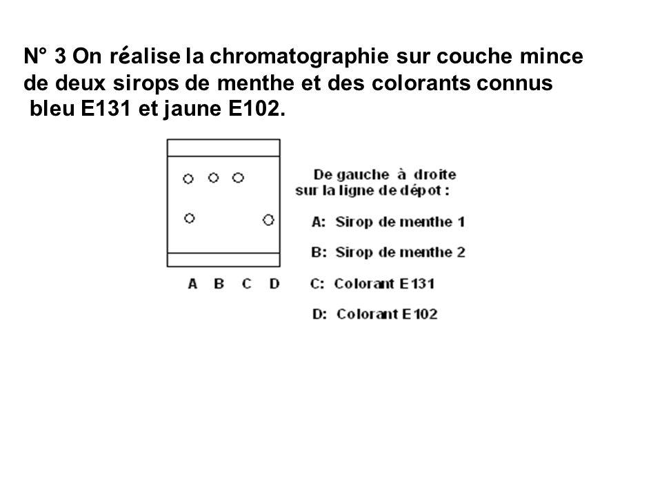 N° 3 On réalise la chromatographie sur couche mince