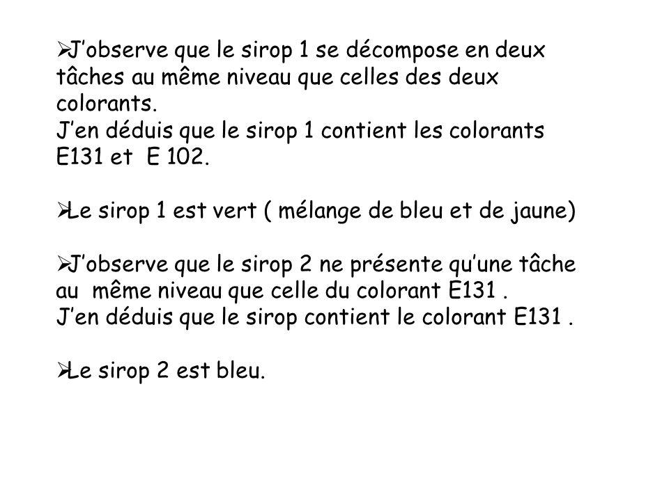 J'observe que le sirop 1 se décompose en deux tâches au même niveau que celles des deux colorants. J'en déduis que le sirop 1 contient les colorants E131 et E 102.