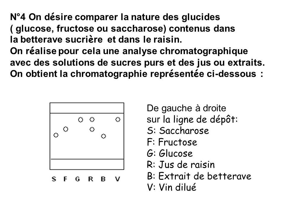 N°4 On désire comparer la nature des glucides