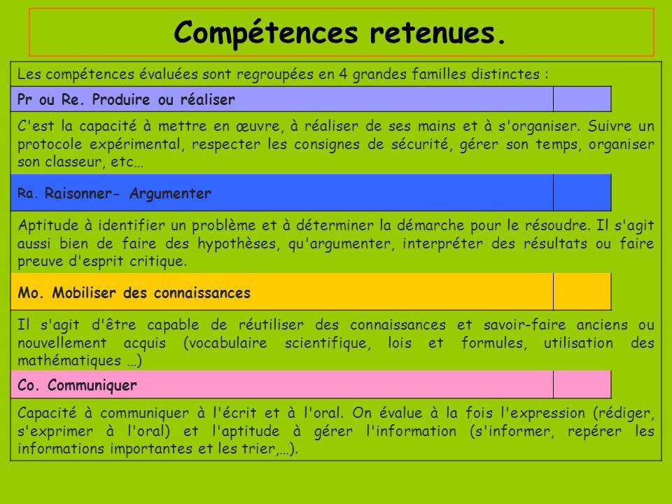Compétences retenues. Les compétences évaluées sont regroupées en 4 grandes familles distinctes : Pr ou Re. Produire ou réaliser.