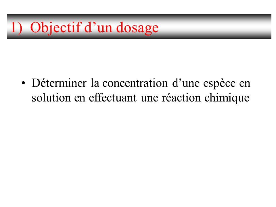 1) Objectif d'un dosage Déterminer la concentration d'une espèce en solution en effectuant une réaction chimique.