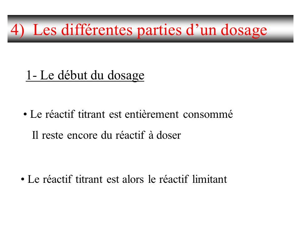 4) Les différentes parties d'un dosage