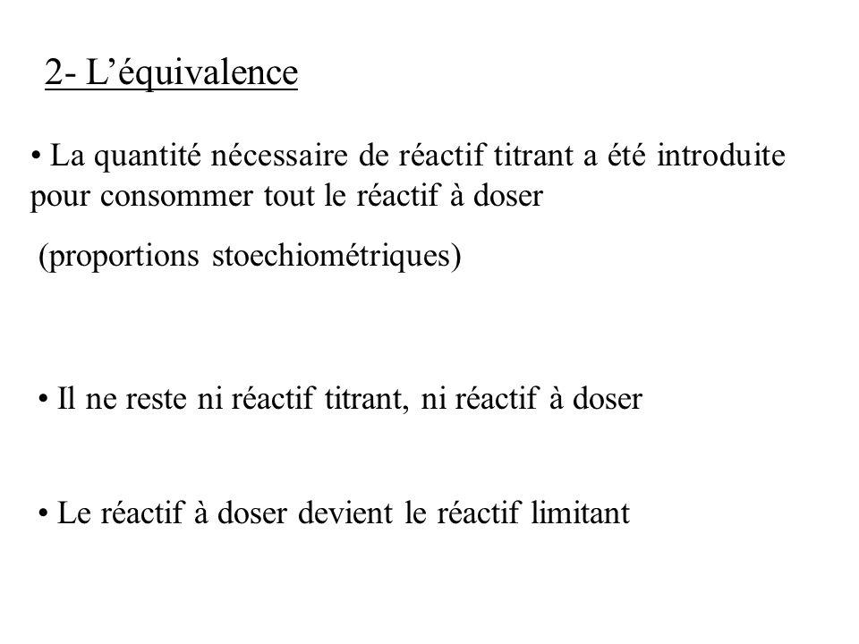2- L'équivalence La quantité nécessaire de réactif titrant a été introduite pour consommer tout le réactif à doser.