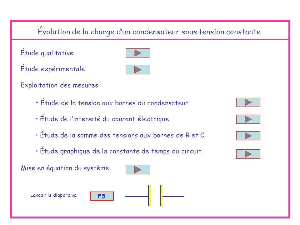 Évolution de la charge d'un condensateur sous tension constante