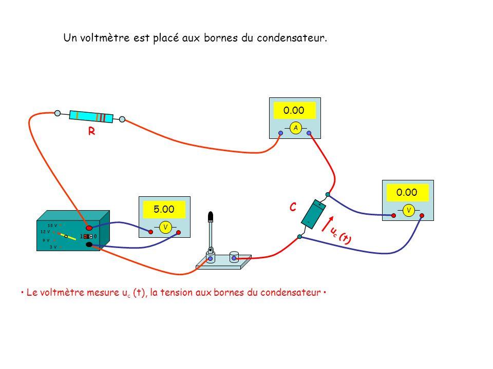 Un voltmètre est placé aux bornes du condensateur.