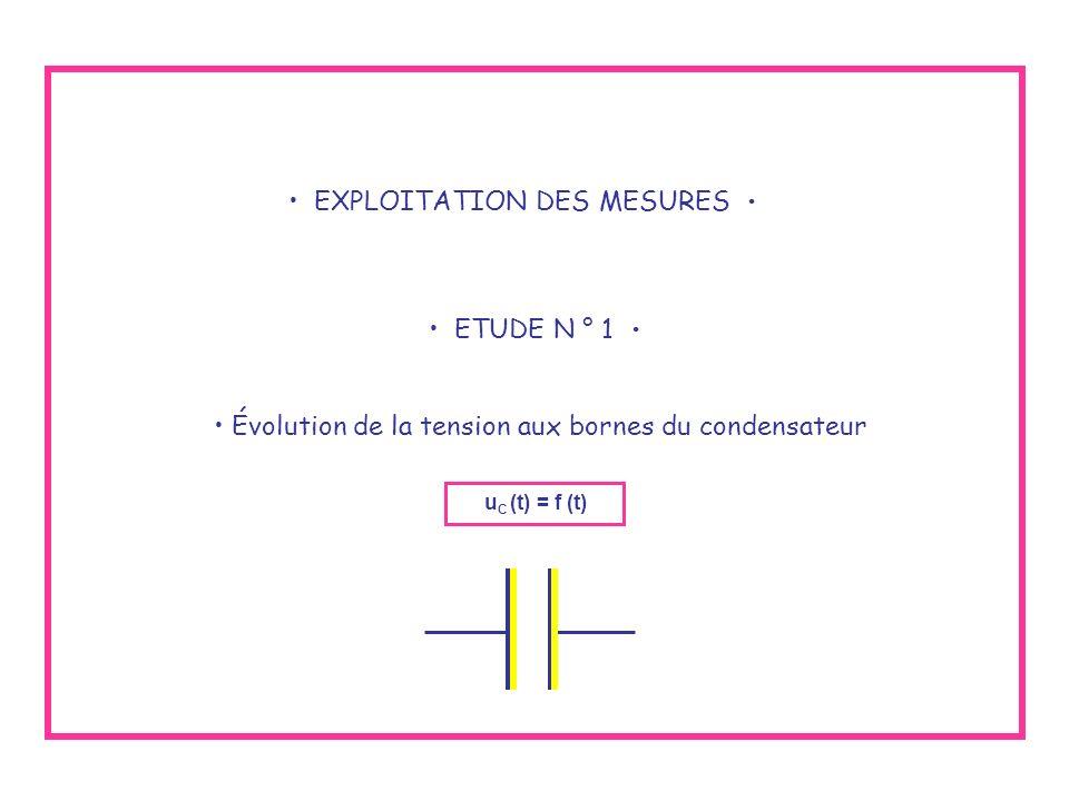 EXPLOITATION DES MESURES •