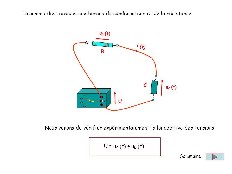 La somme des tensions aux bornes du condensateur et de la résistance