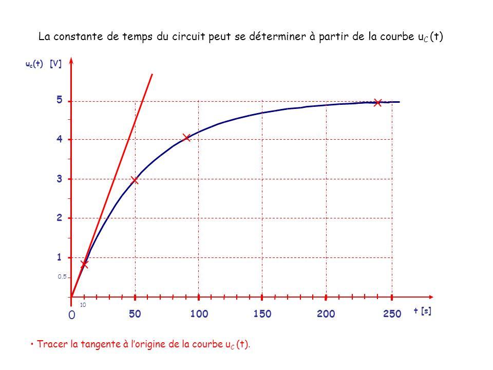 La constante de temps du circuit peut se déterminer à partir de la courbe uC (t)