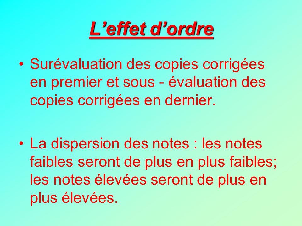 L'effet d'ordreSurévaluation des copies corrigées en premier et sous - évaluation des copies corrigées en dernier.