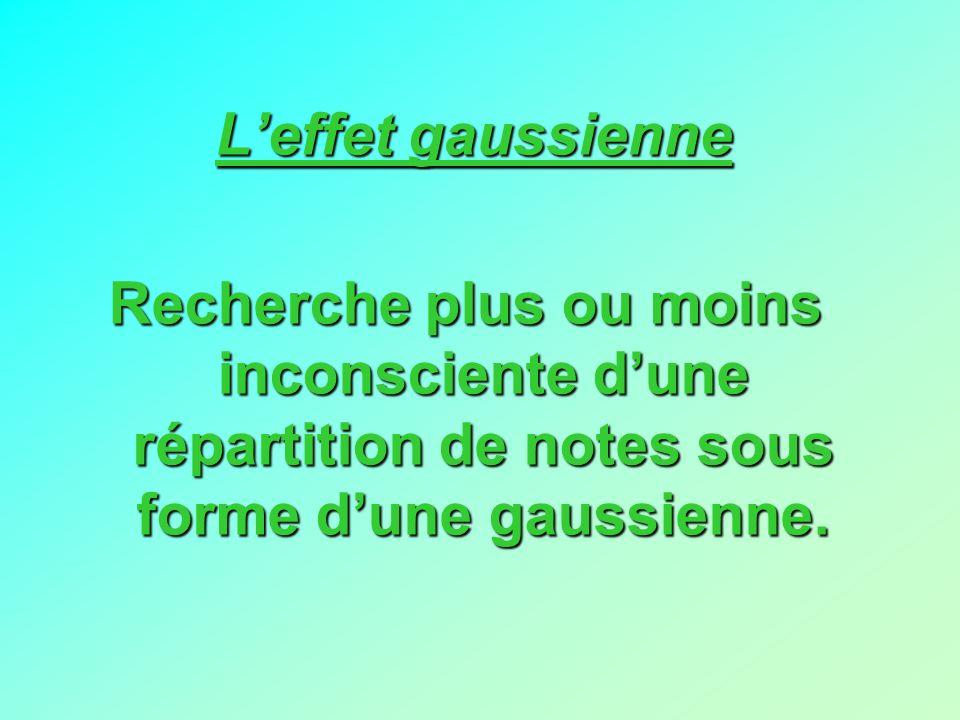 L'effet gaussienneRecherche plus ou moins inconsciente d'une répartition de notes sous forme d'une gaussienne.