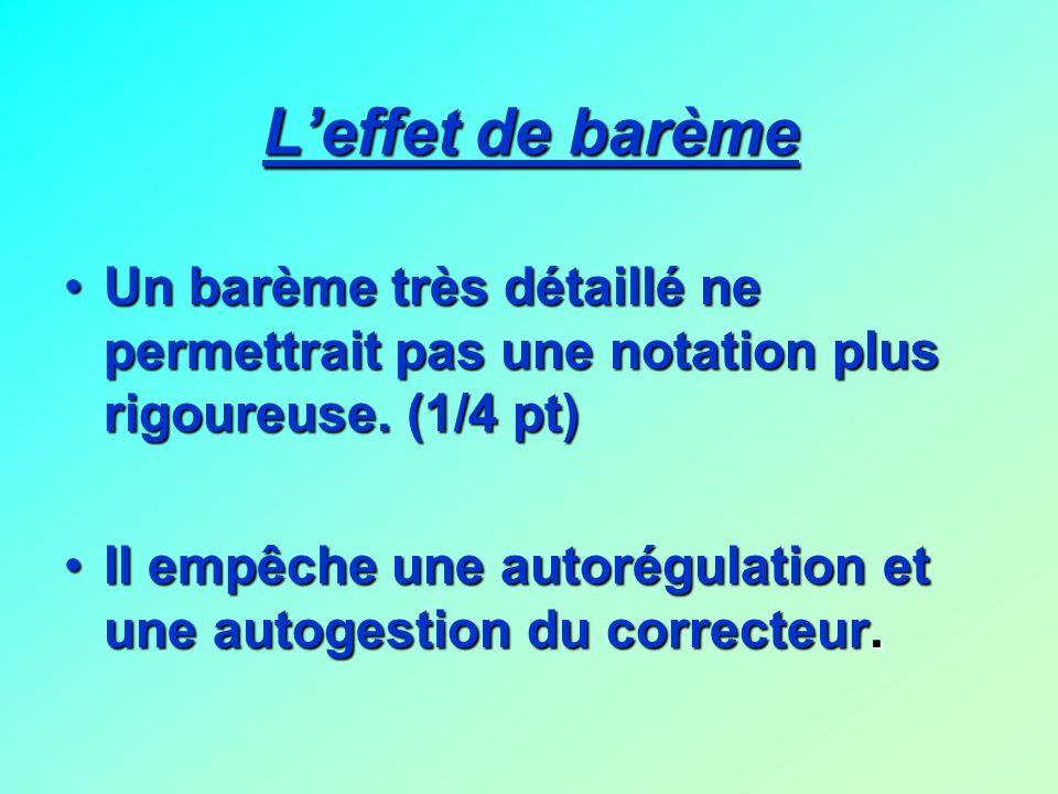 L'effet de barèmeUn barème très détaillé ne permettrait pas une notation plus rigoureuse. (1/4 pt)