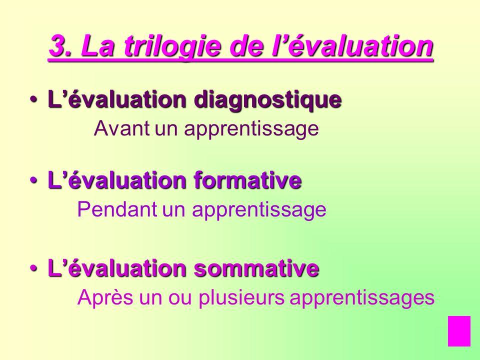 3. La trilogie de l'évaluation