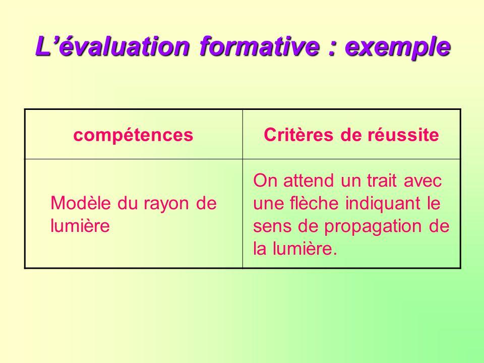 L'évaluation formative : exemple