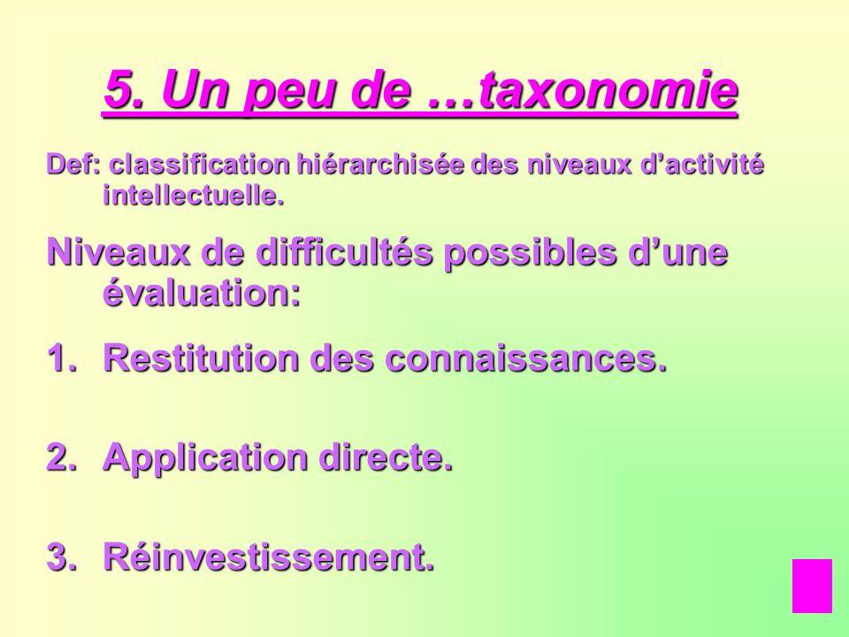 5. Un peu de …taxonomie Def: classification hiérarchisée des niveaux d'activité intellectuelle. Niveaux de difficultés possibles d'une évaluation: