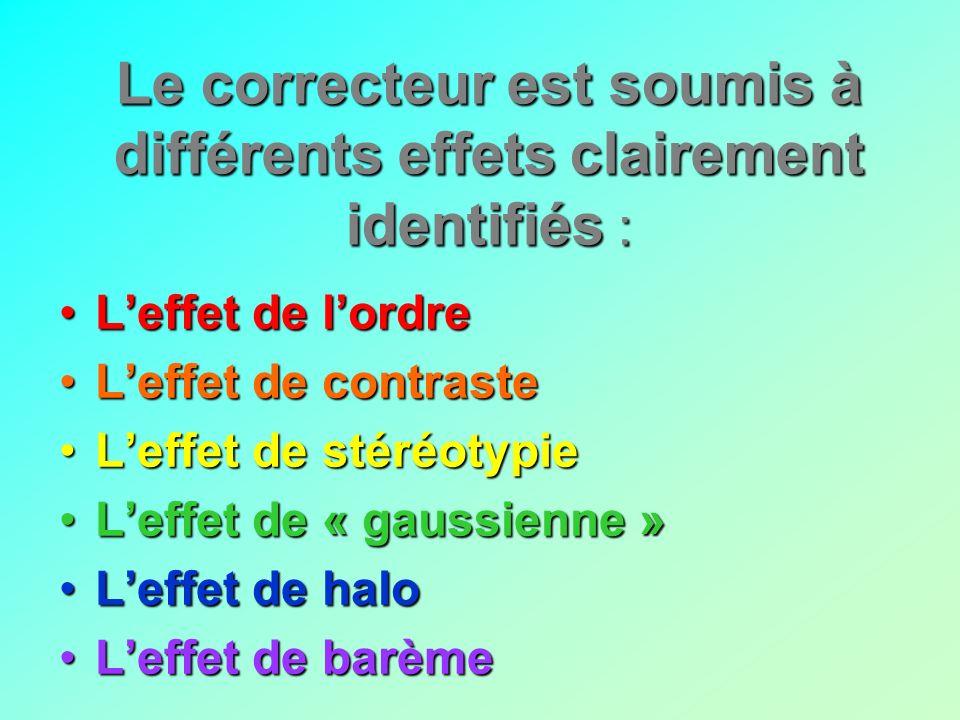 Le correcteur est soumis à différents effets clairement identifiés :