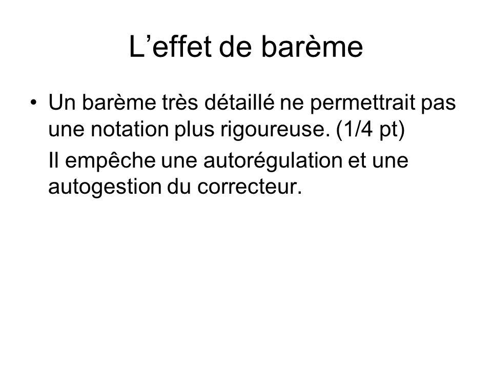 L'effet de barème Un barème très détaillé ne permettrait pas une notation plus rigoureuse. (1/4 pt)