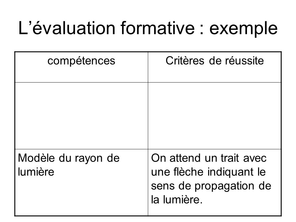 L'évaluation formative : exemple