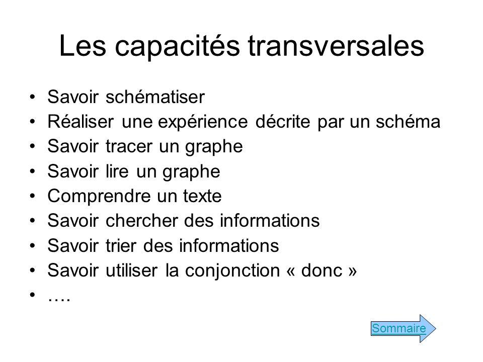 Les capacités transversales