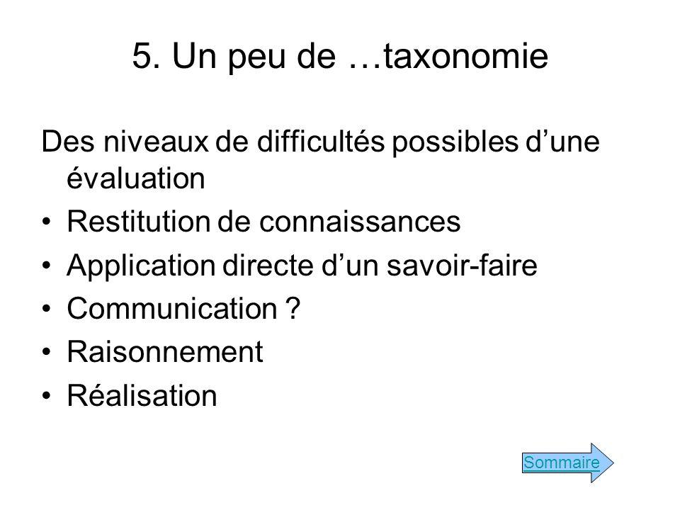 5. Un peu de …taxonomie Des niveaux de difficultés possibles d'une évaluation. Restitution de connaissances.