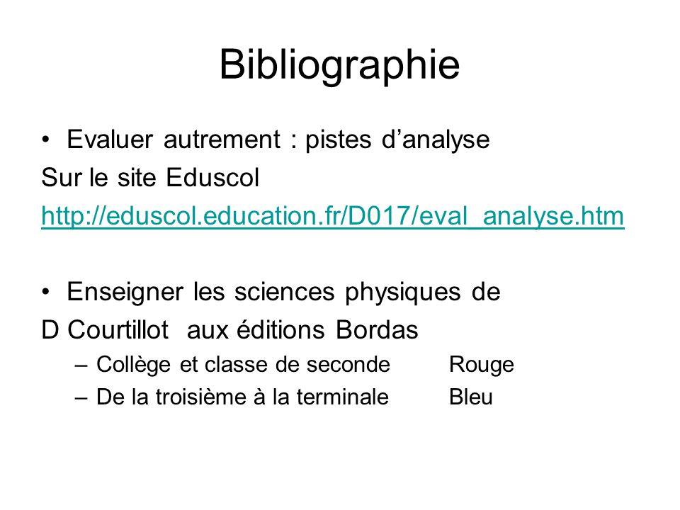 Bibliographie Evaluer autrement : pistes d'analyse Sur le site Eduscol
