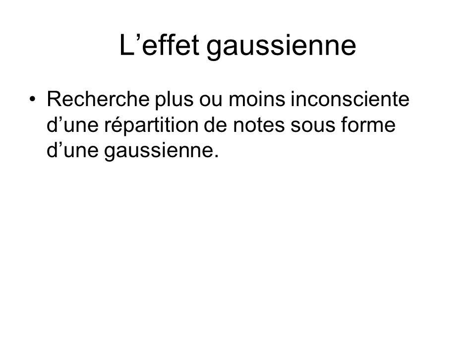 L'effet gaussienne Recherche plus ou moins inconsciente d'une répartition de notes sous forme d'une gaussienne.
