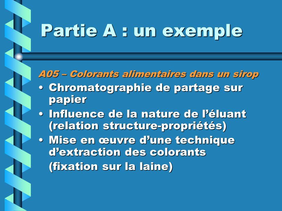 Partie A : un exemple Chromatographie de partage sur papier