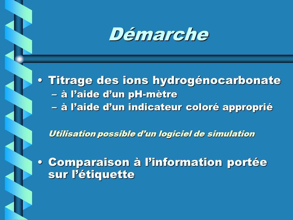 Démarche Titrage des ions hydrogénocarbonate