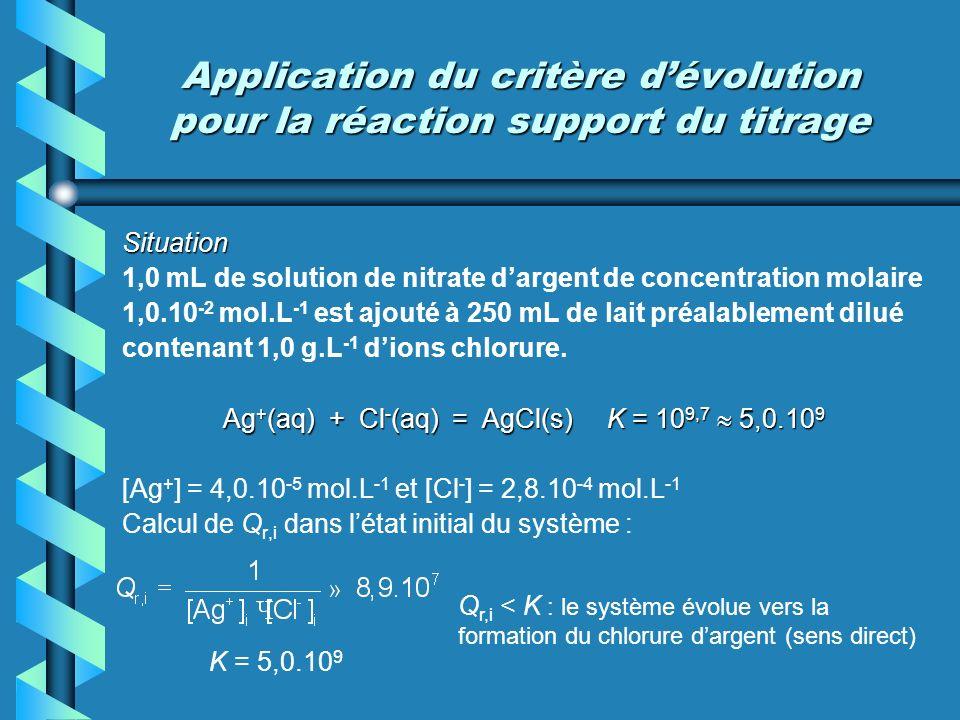 Application du critère d'évolution pour la réaction support du titrage