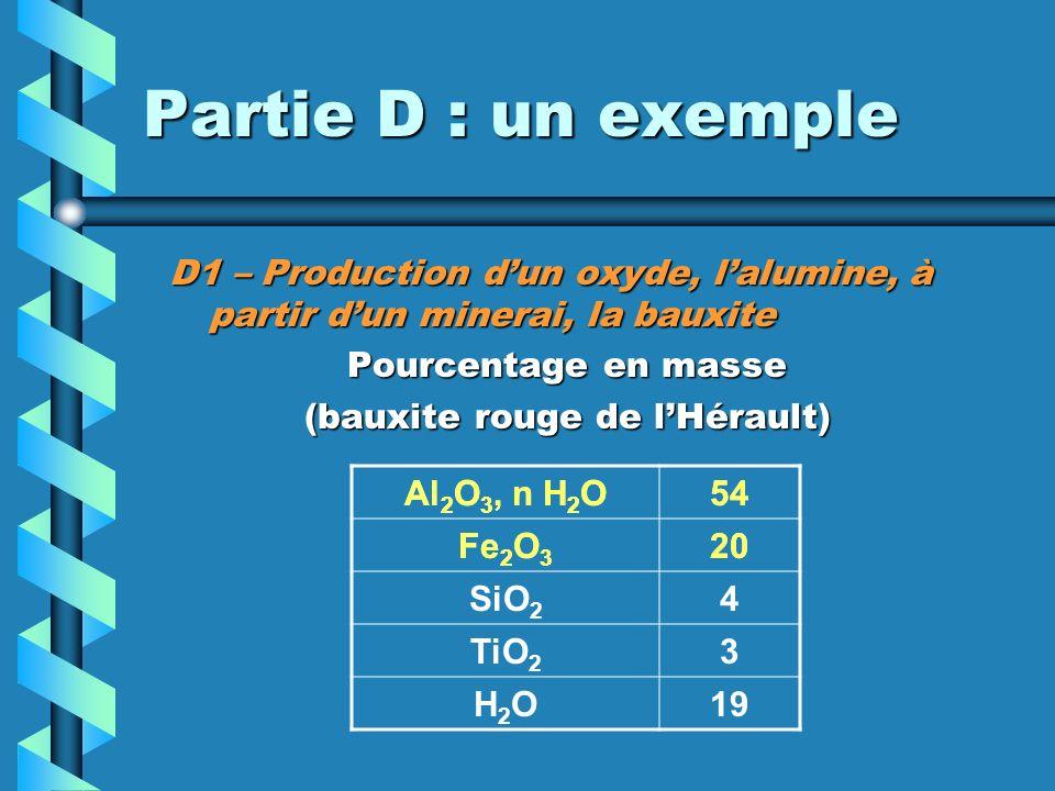(bauxite rouge de l'Hérault)