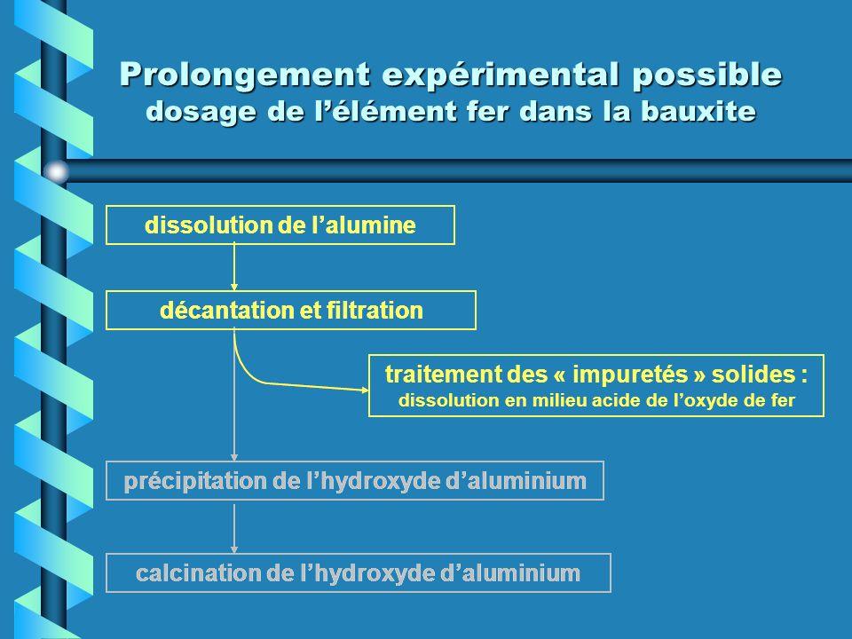 Prolongement expérimental possible dosage de l'élément fer dans la bauxite