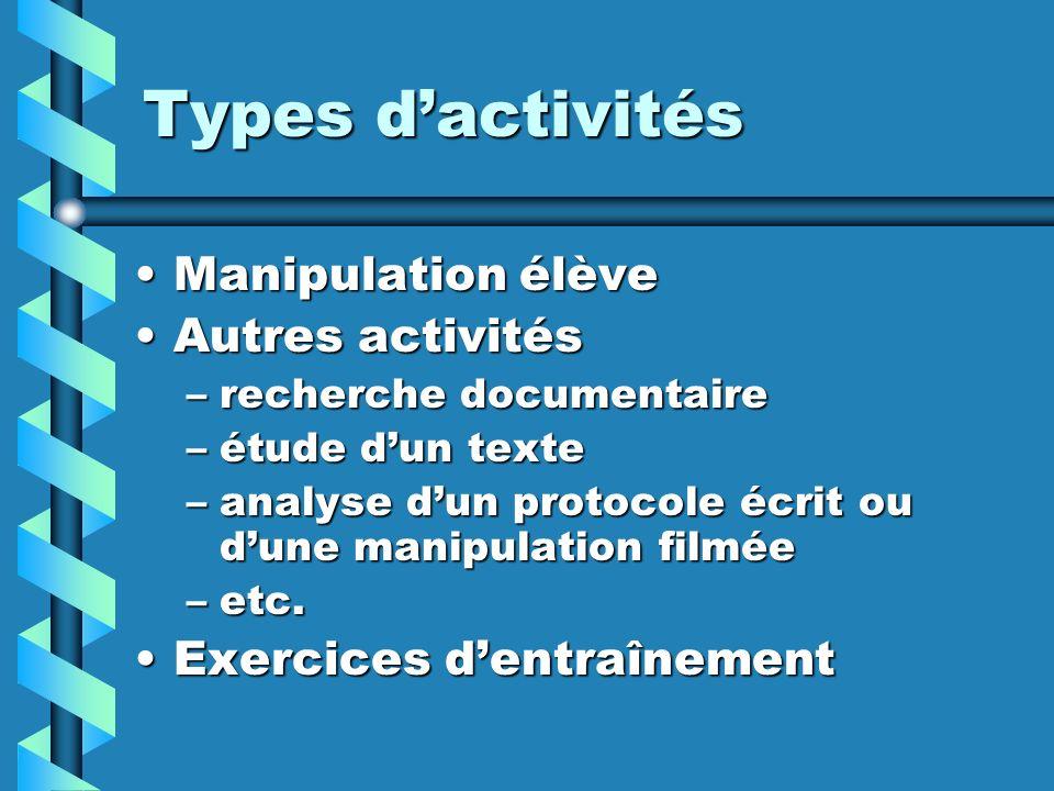 Types d'activités Manipulation élève Autres activités