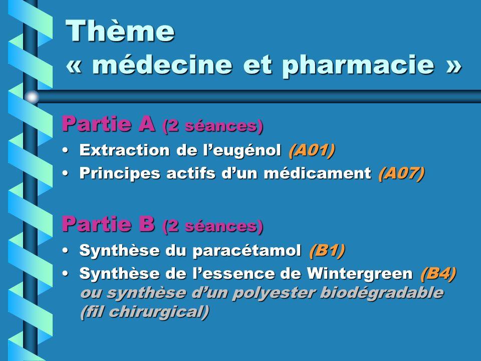 Thème « médecine et pharmacie »