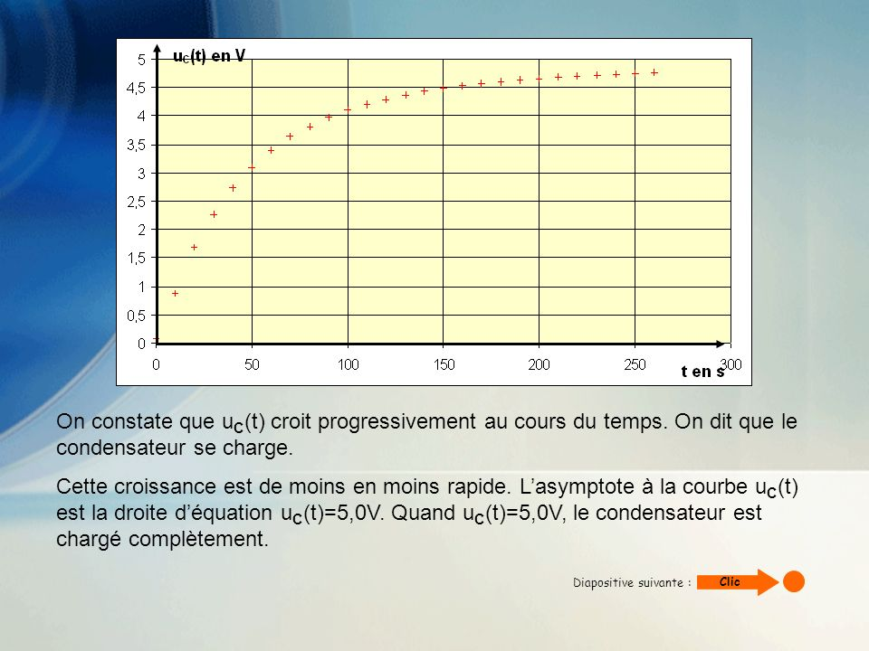 On constate que uC(t) croit progressivement au cours du temps
