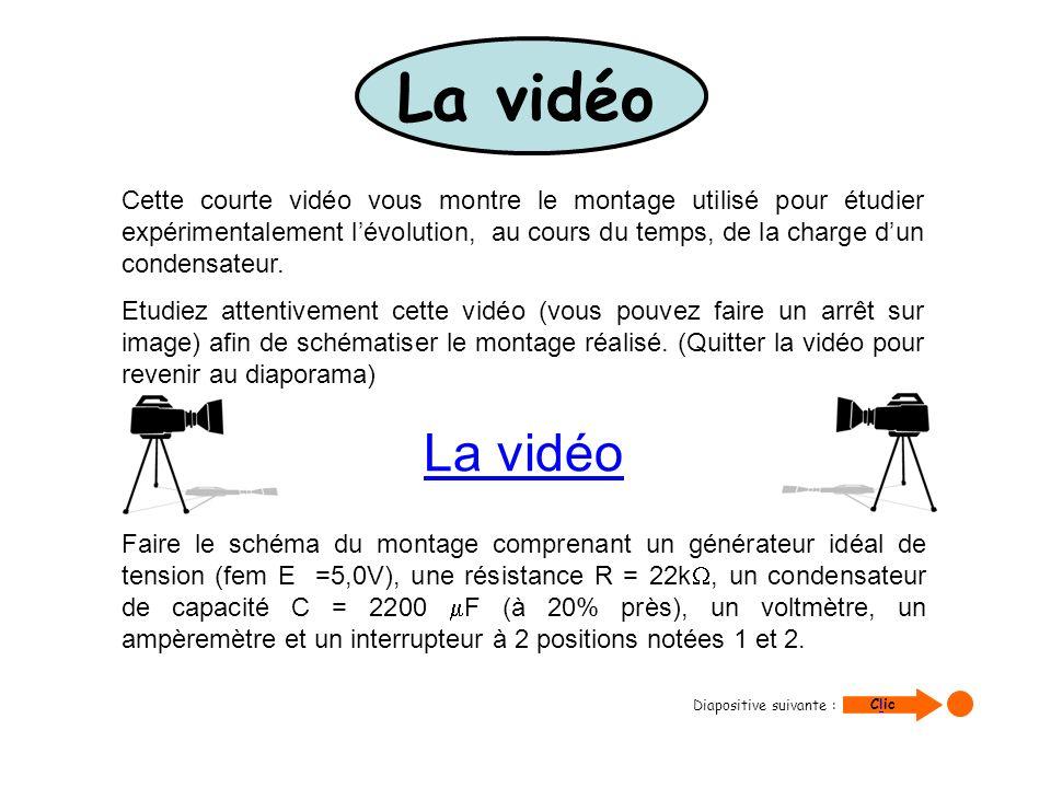La vidéo